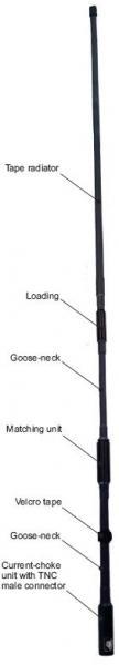 AD-25/WB-3512: 30 MHz - 512 MHz, VHF / UHF wideband dipole long handheld / manpack antenna - details